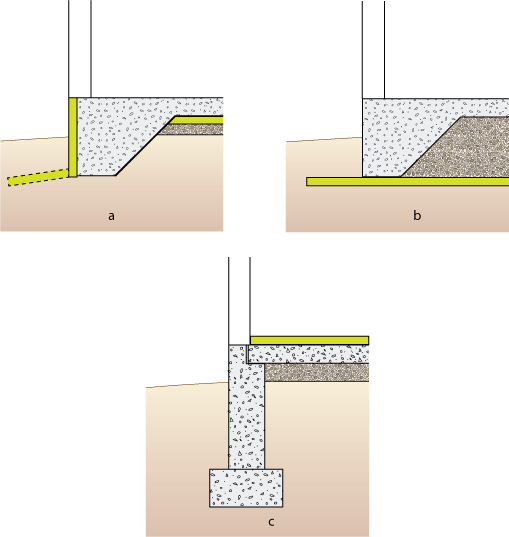 Potential Locations For Slab On Grade Insulation